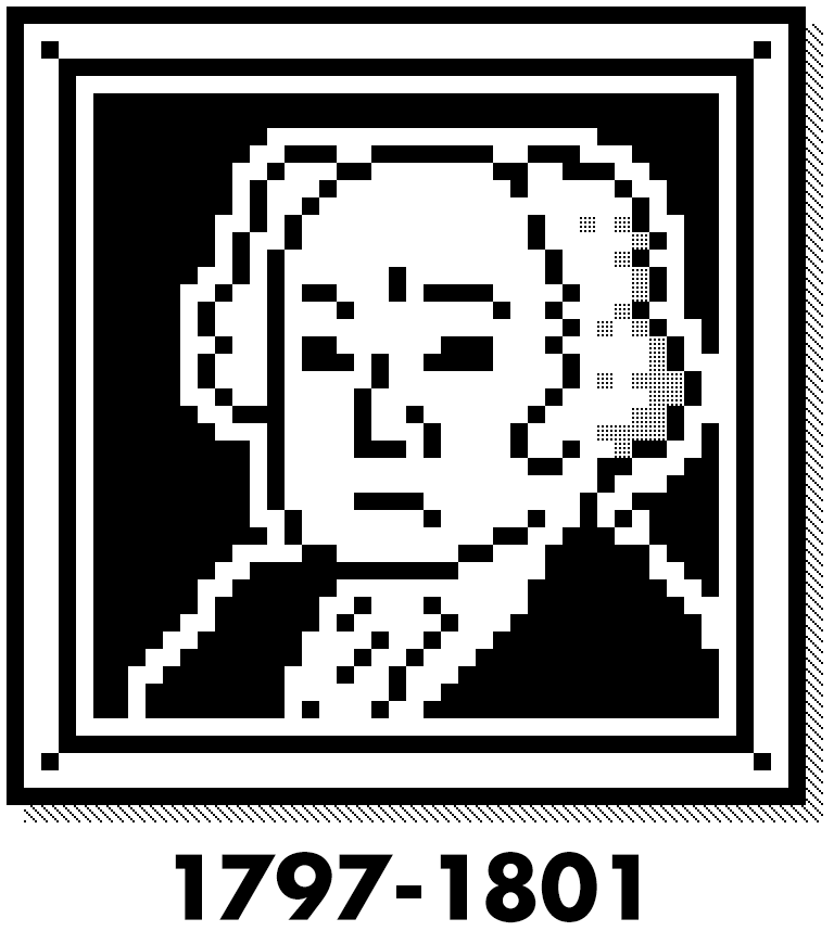Pixel Presidents messages sticker-3