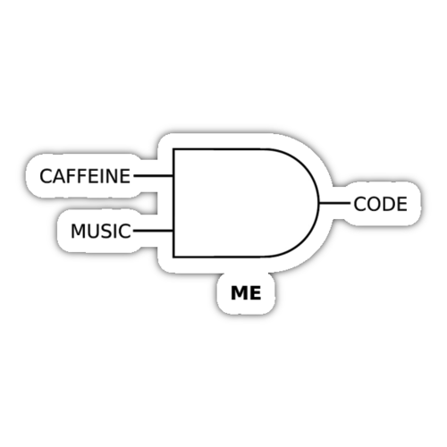 Geek Caps - Nerds & Developers Stickers messages sticker-11