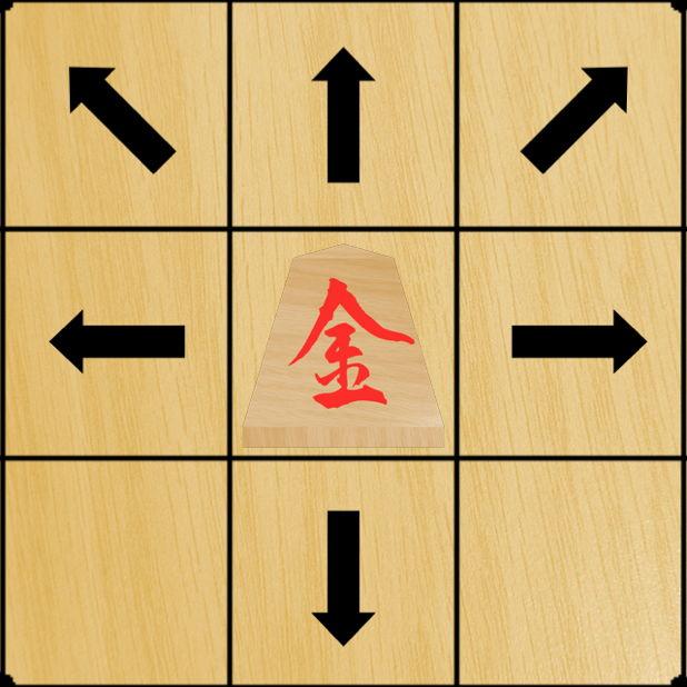 将棋の駒の動かし方・ステッカー messages sticker-9