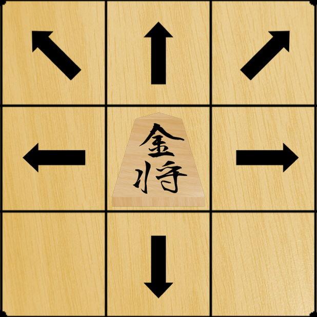 将棋の駒の動かし方・ステッカー messages sticker-10