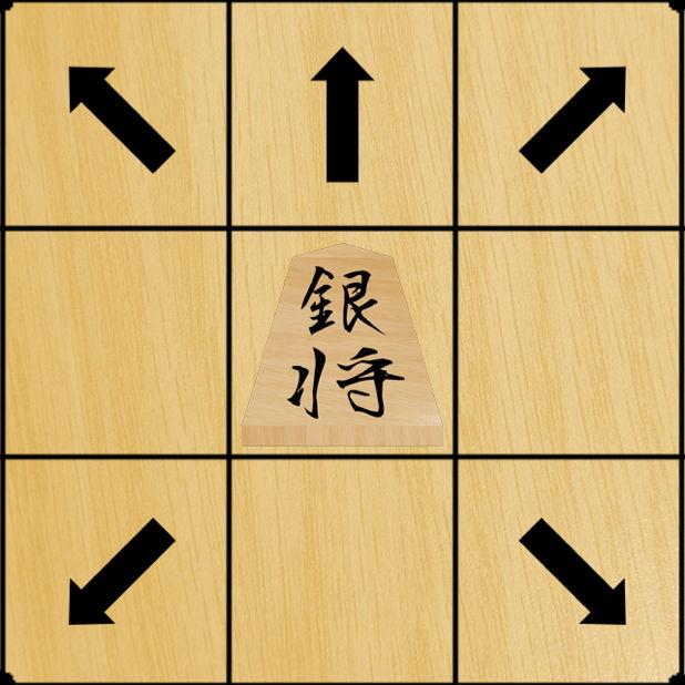 将棋の駒の動かし方・ステッカー messages sticker-8