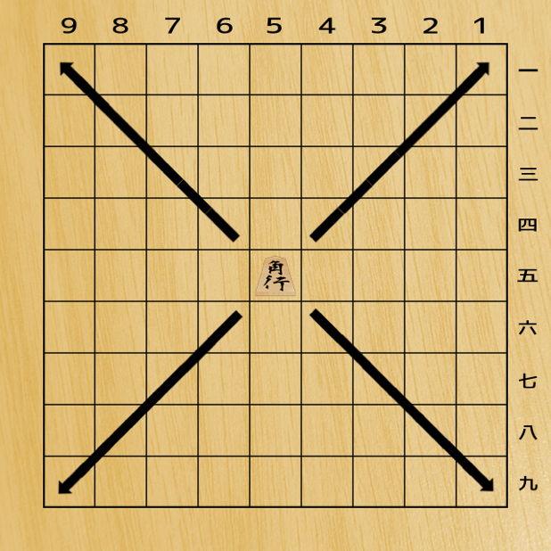 将棋の駒の動かし方・ステッカー messages sticker-11