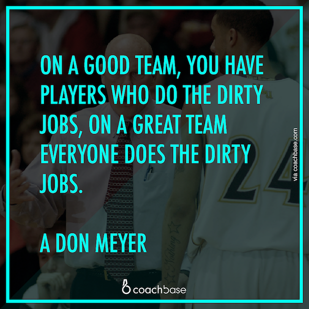 Basketball coaching quotes messages sticker-10
