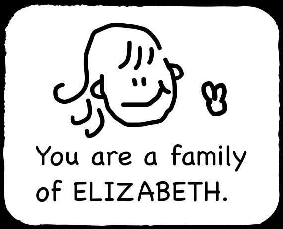 Emoji for ELIZABETH messages sticker-11