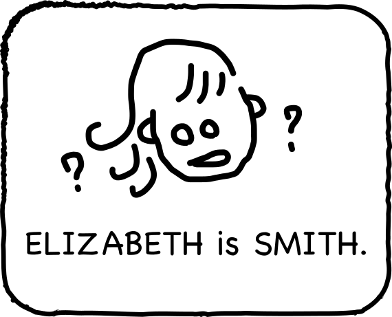 Emoji for ELIZABETH messages sticker-9