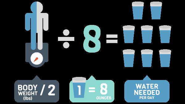 Water Reminder - Drink Water Tracker & Daily Alert messages sticker-1