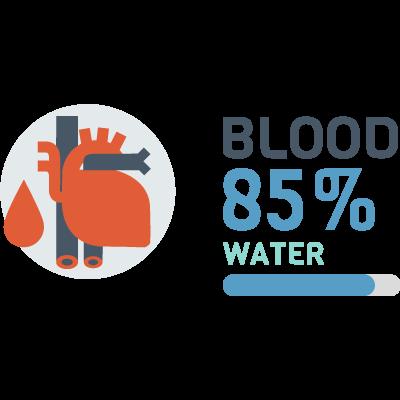 Water Reminder - Drink Water Tracker & Daily Alert messages sticker-8