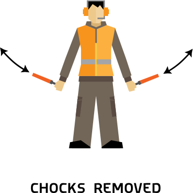 Marshalling Signals messages sticker-11
