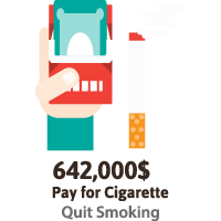Quit Smoking - Smoke Free Now & Stop Smoking App messages sticker-8