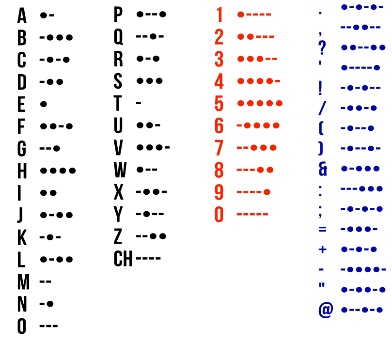 Morse Message messages sticker-5