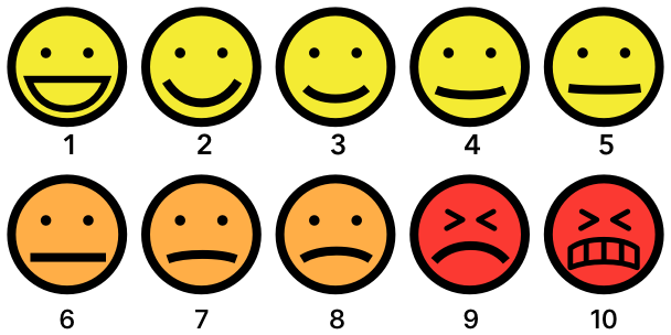 Pain Scale Stickers messages sticker-10
