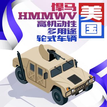 军事模型图 messages sticker-8