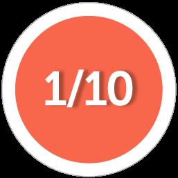 Motivii - Feedback at Work messages sticker-8
